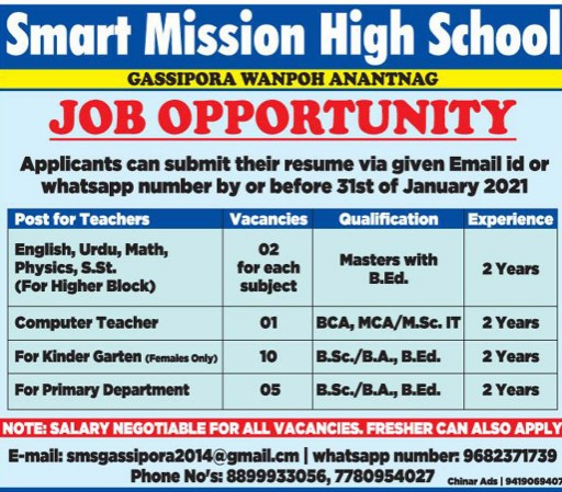 Job Recruitment in High School 20 Plus Posts Available: