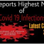 all india covid 19 cases today Latest news update covid 19 india org List Situation