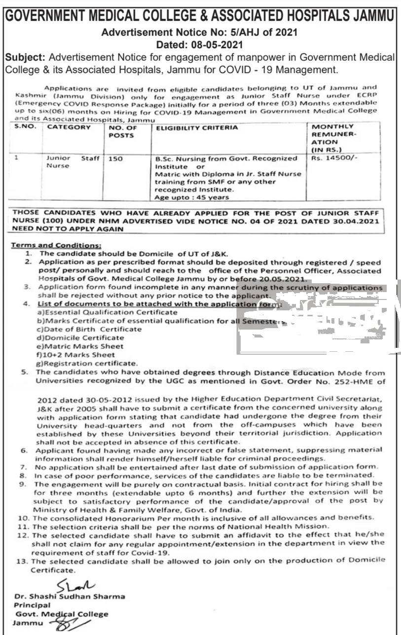 Government Medical College & Associated Hospitals Recruitment 2021