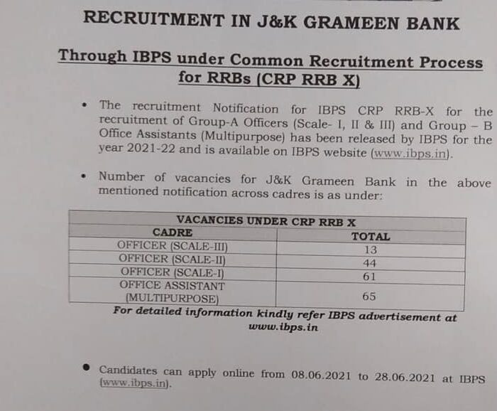 Bank Jobs in J&K 183 Posts Available: Apply Now